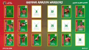 Amazon Warriors Release List of Retained Players